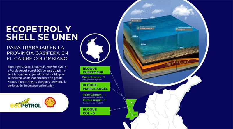 Ecopetrol y Shell se unen para trabajar en provincia gasífera del Caribe colombiano